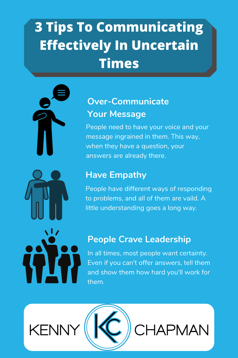 3 Tips To Communicating Effectively In Uncertain Times info