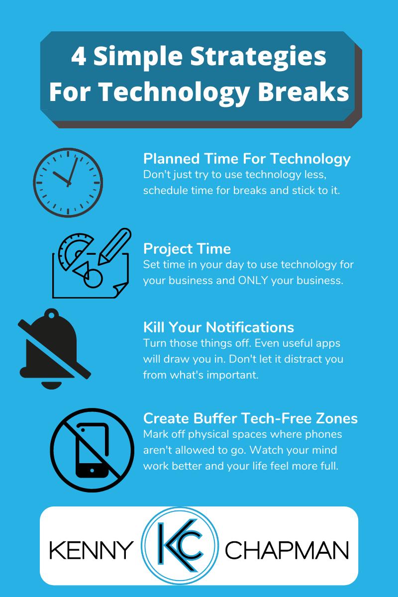 4 Simple Strategies For Technology Breaks info